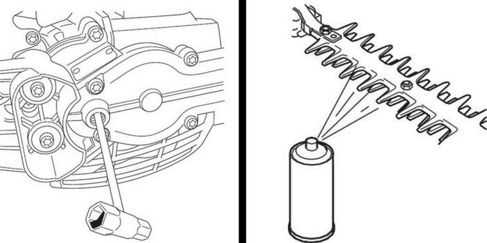 corta-sebes: limpeza e lubrificação