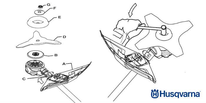 equipamento de corte de roçadora